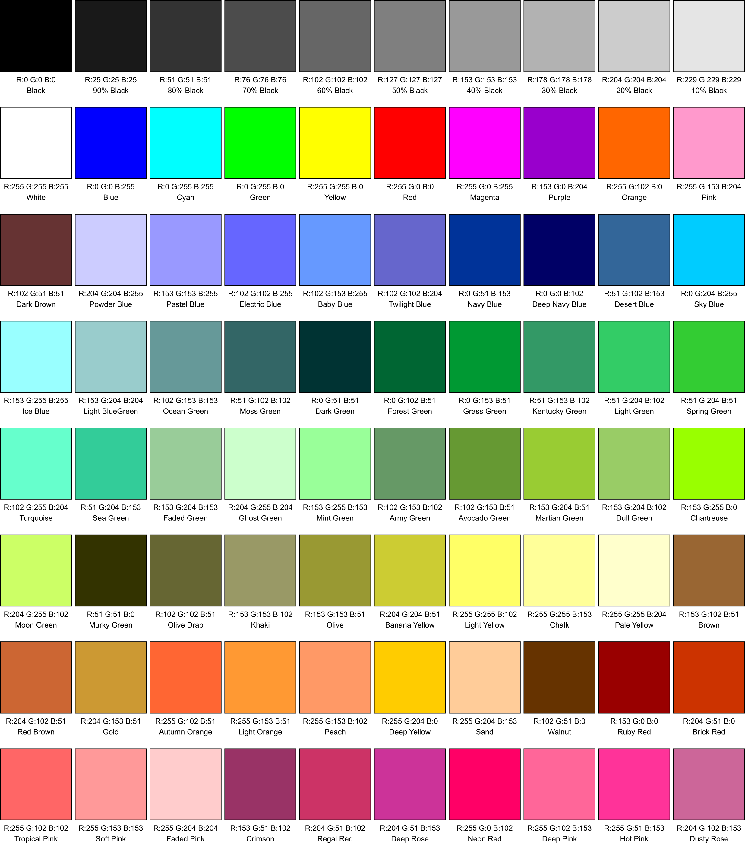 DTG Artwork Chart. RGB Color Gaument